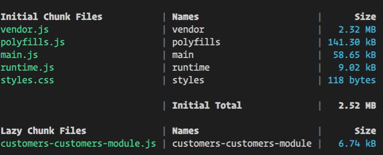 ng-build-angular-11