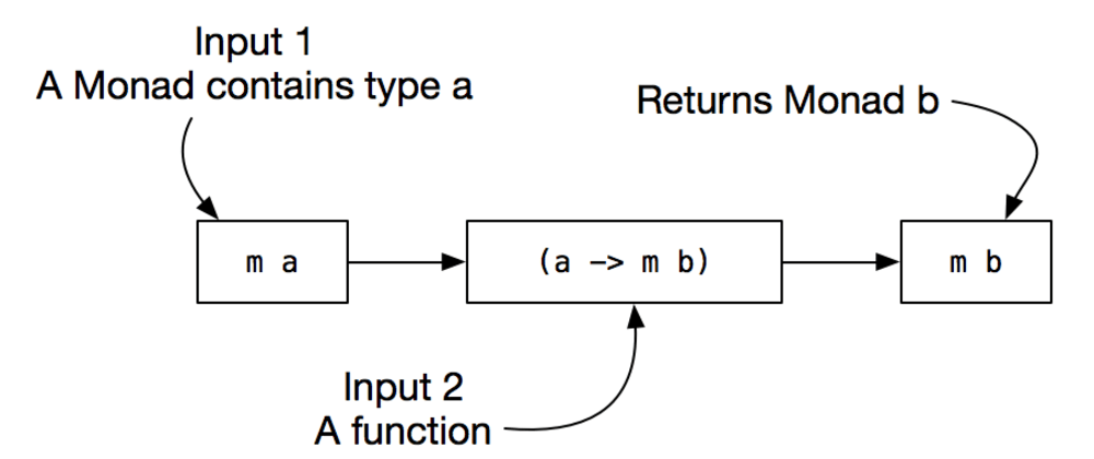 Cover image for Why I love functional programming