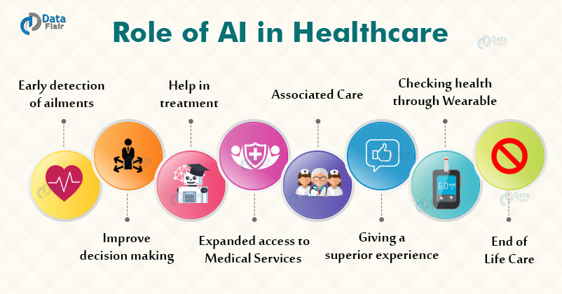 role of ai in healthcare