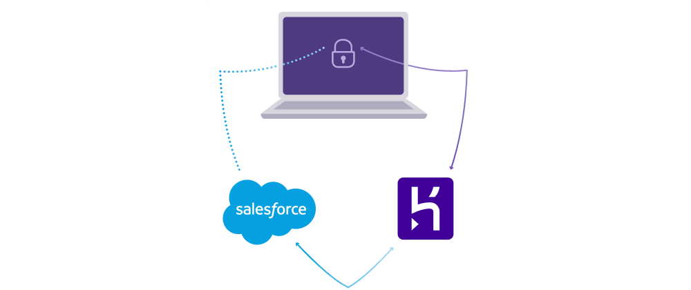 Cover image for Modern App Development on Salesforce and Heroku