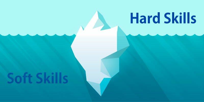 Ilustração em tons de azul com um iceberg dividido ao meio horizontalmente pelo mar, onde na parte superior está escrito Hard Skills e na parte inferior, Soft Skills