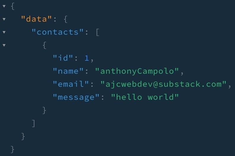 12-contact-data