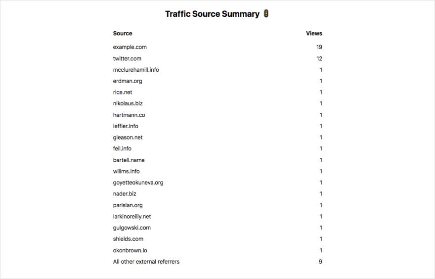 Screenshot_2019-06-24 Pro Analytics - DEV(local) Community 👩💻👨💻