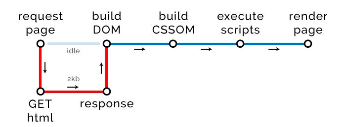 CRP diagram 2