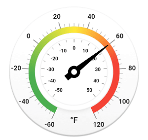 Add a Celsius scale