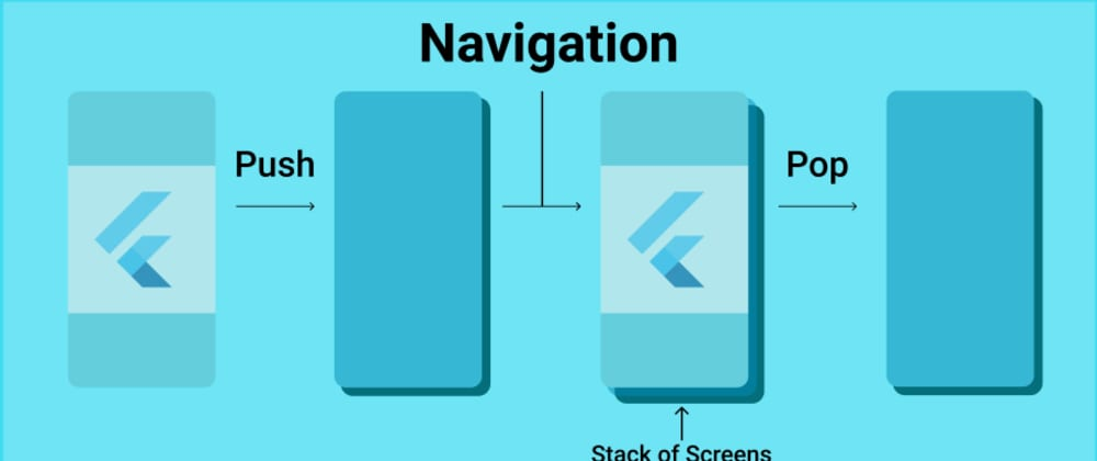 Cover image for Navigation made easy with Flutter