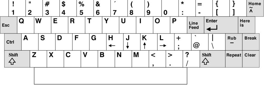 Bill Joy Keyboard
