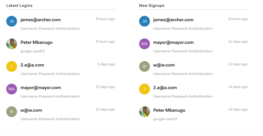 Build a Secure Chat Web Application with JavaScript, Auth0 and