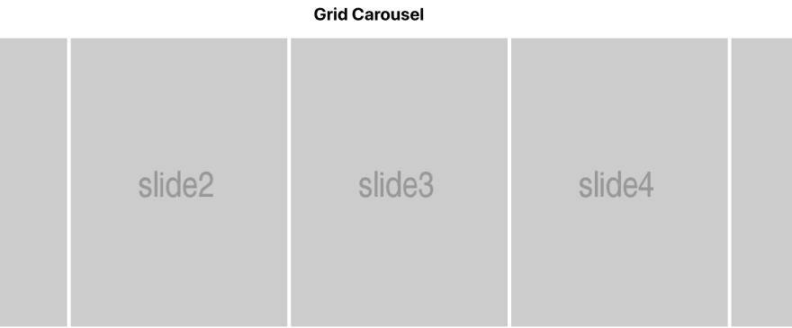 Grid view