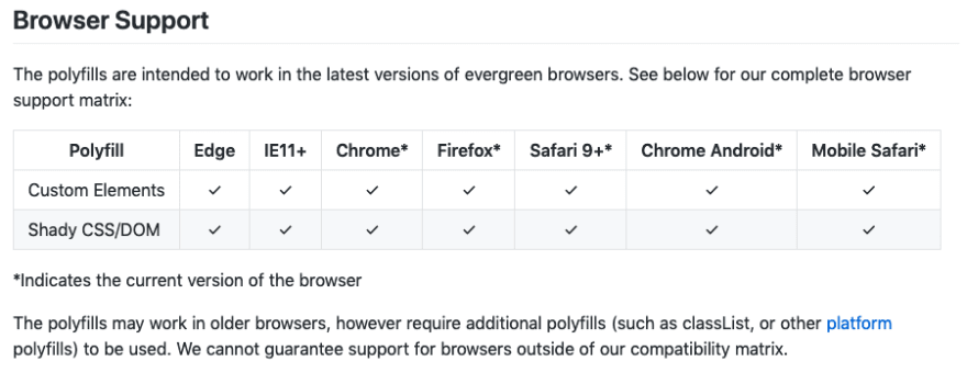 Browser support with polyfills