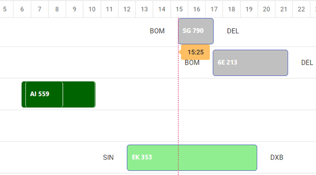 Customizing the taskbar element in React Gantt Chart