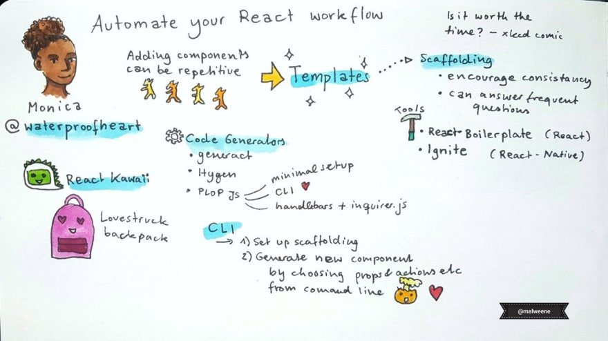 Sketchnotes from Monica's Automating React Workflow Talk at React Girls Conf in London