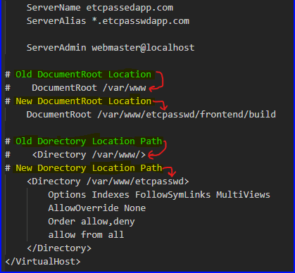 VirtualHost Changes Example