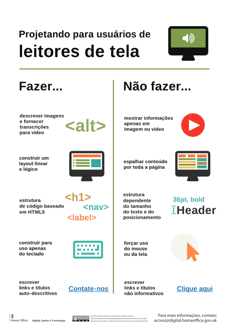 Imagem: Projetando para usuários de leitores de tela