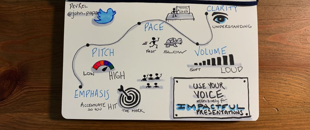 Cover image for The Pitch of Your Voice: Some tips to consider to make your story more engaging