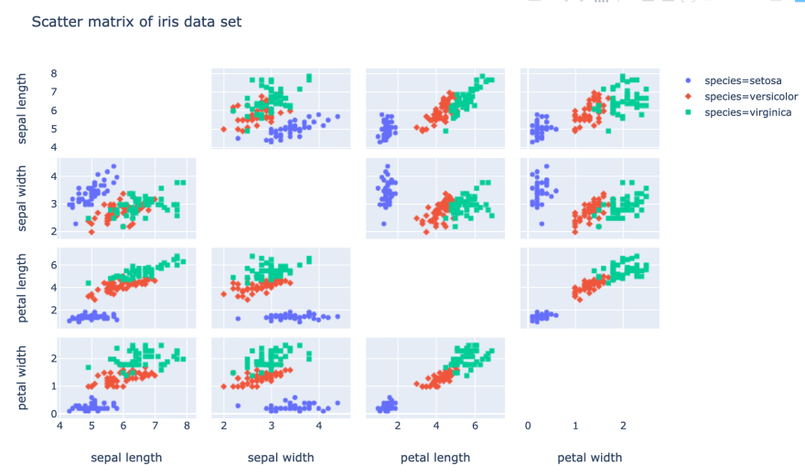 Plotly_pairplot