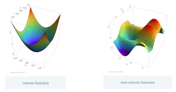 convex-vs-nonconvex.png