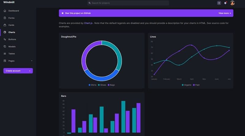 Windmill Tailwind CSS - recently updated open-source admin dashboard.