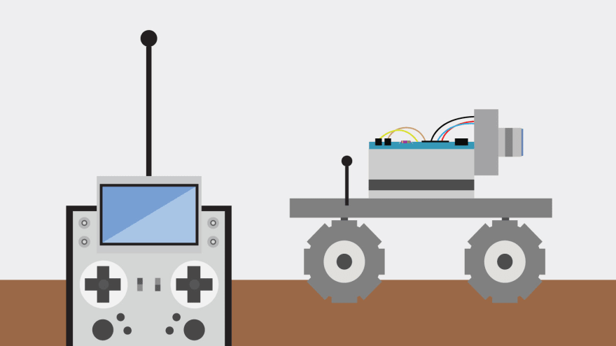 Remote controller and a toy car