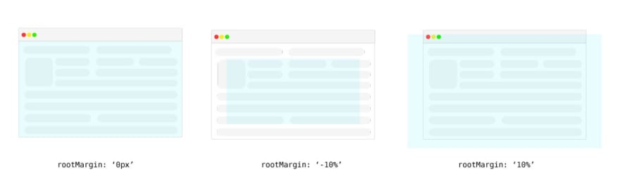 Create section navigation with React and Intersection Observer - DEV