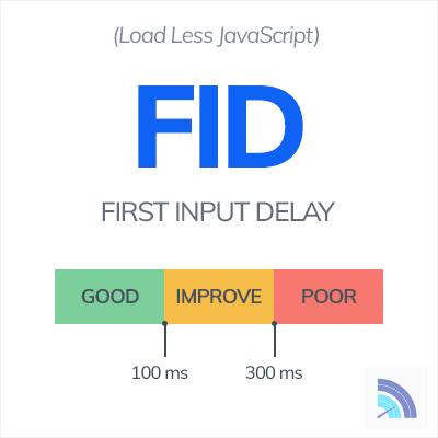 FID Metric Range
