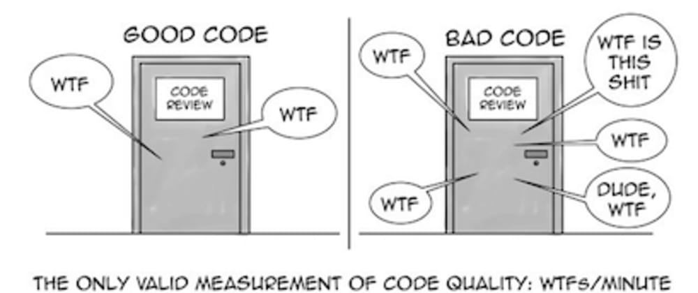 """Cover image for What is """"Good"""" Code"""