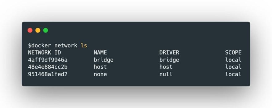 Docker_network_ls