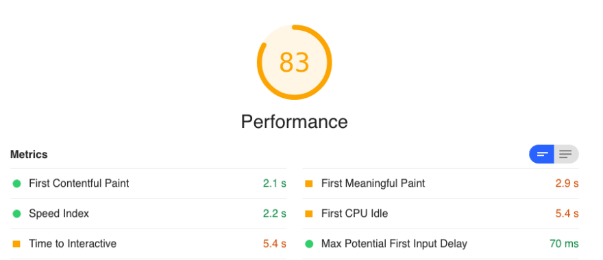 Google Lighthouse's Performance scores