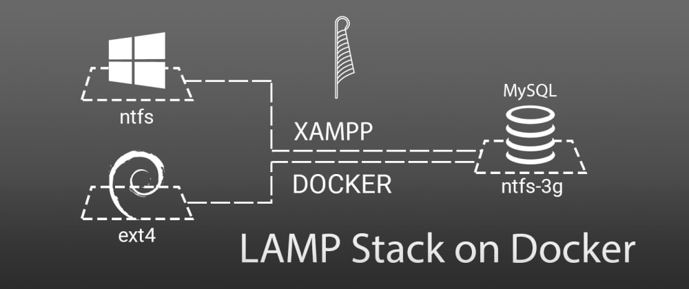 Cover image for Docker LAMP Stack
