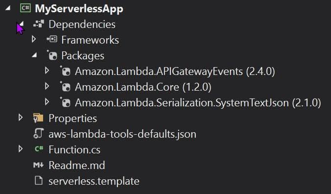 AWS Serverless Application Empty blueprint application default items