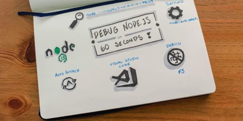 Debug Your Node js App in 60 Seconds - DEV Community 👩 💻👨 💻