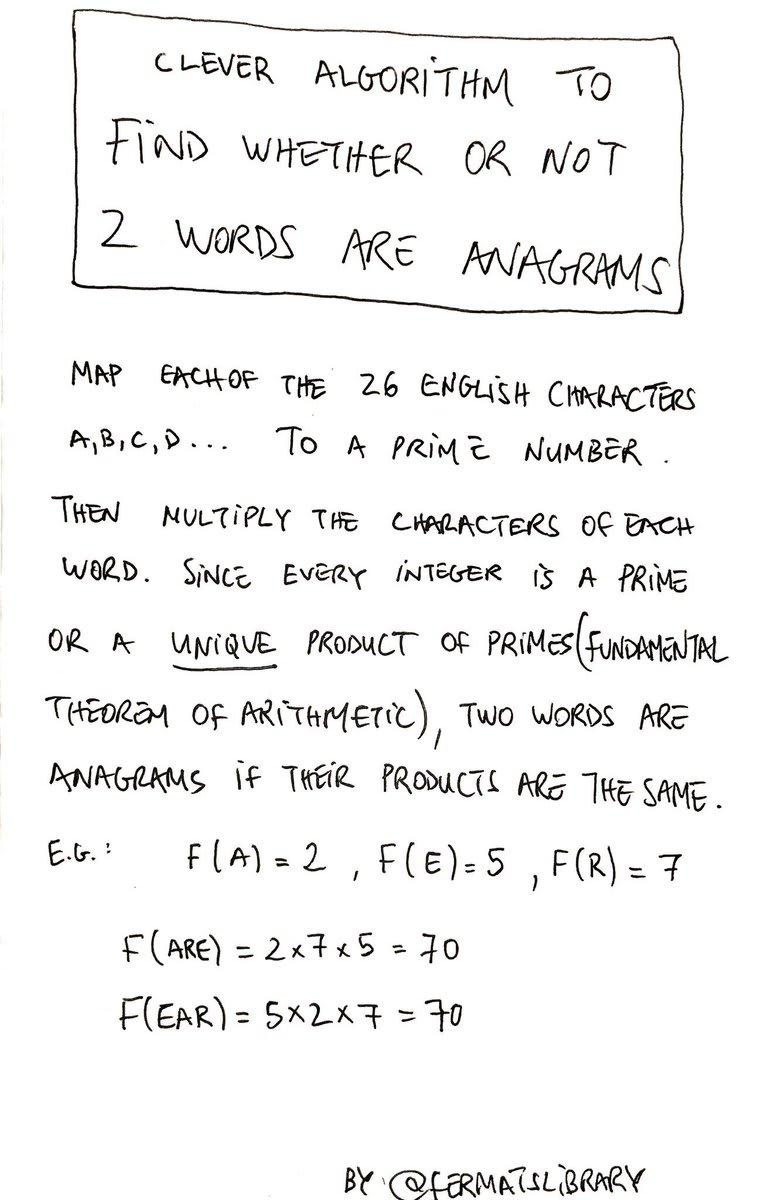 Write A Script To Identify An Anagram Dev Community