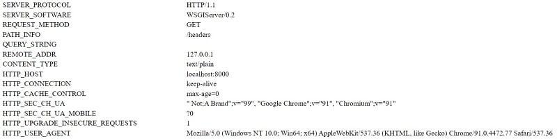 Django Request Object - Full dump of request variables.
