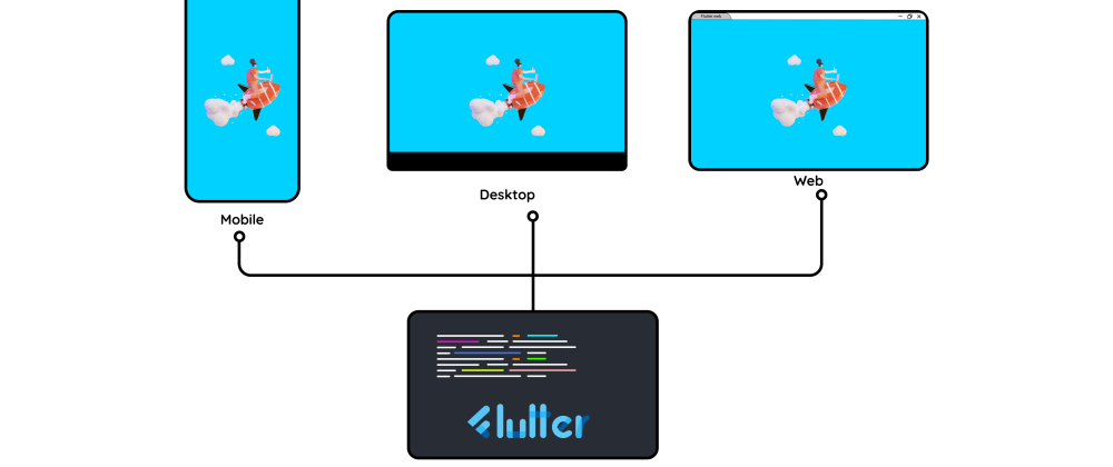 Cover image for Run Flutter apps in multiple platforms parallelly.