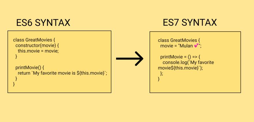es7-syntax