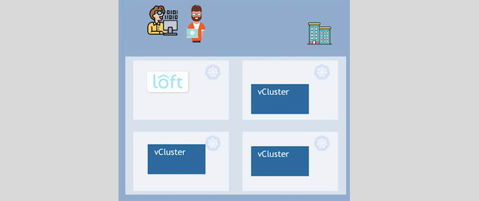 Developers creating vClusters