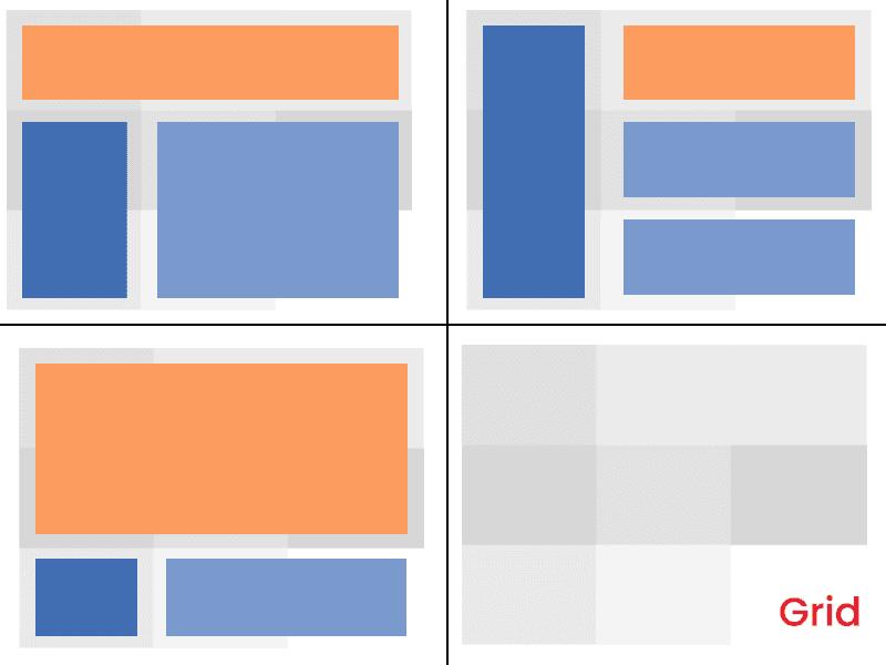 Grid presentation