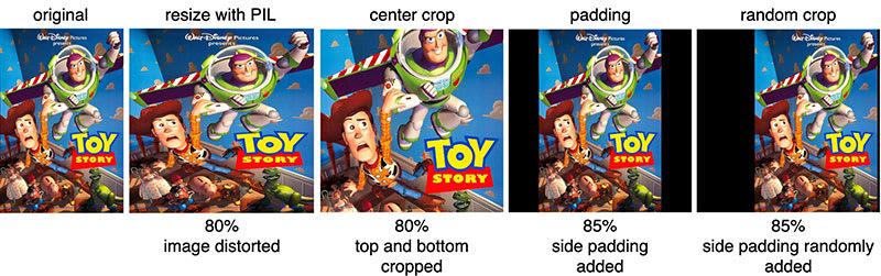 poster compare