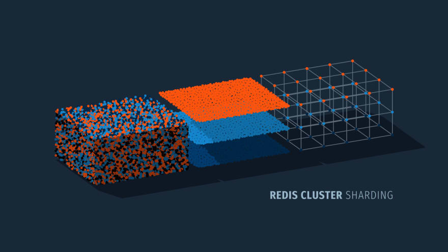 Intro to Redis Cluster Sharding