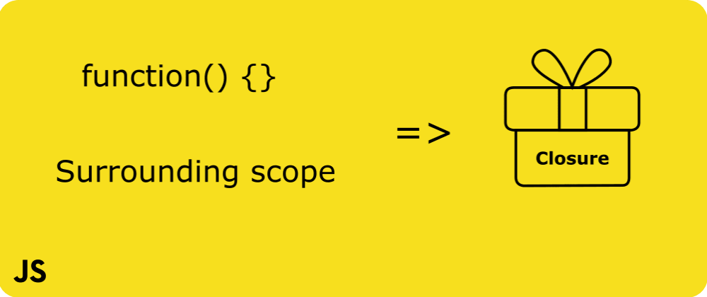 Cover image for How do closures make private variables possible in JavaScript?