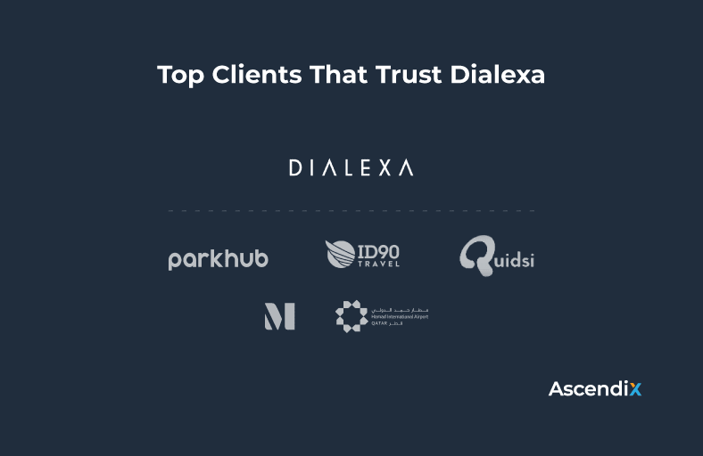 Top Clients That Trust Dialexa