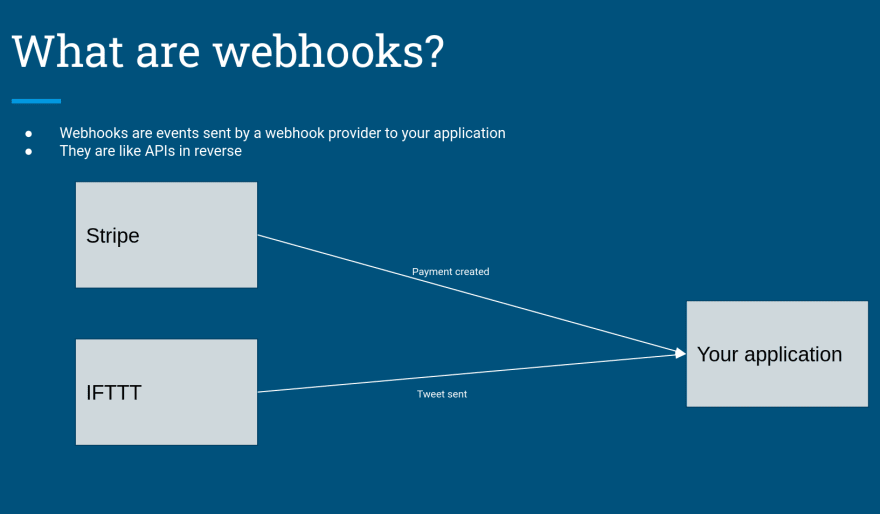 What are webhooks