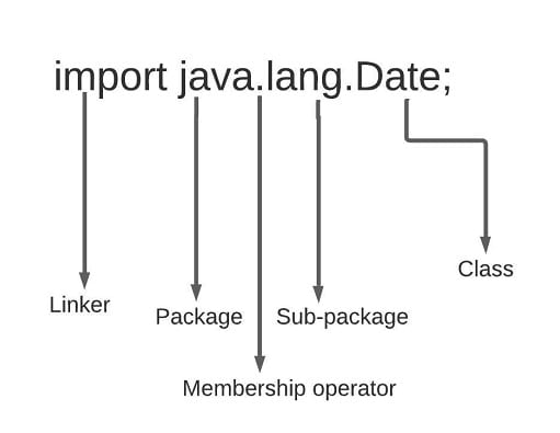 package-structure.jpeg