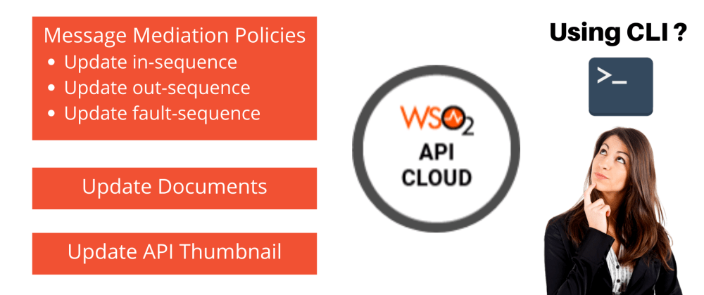 Cover image for WSO2 API Cloud - Adding mediation sequences, documents and API thumbnails using CLI Tool.