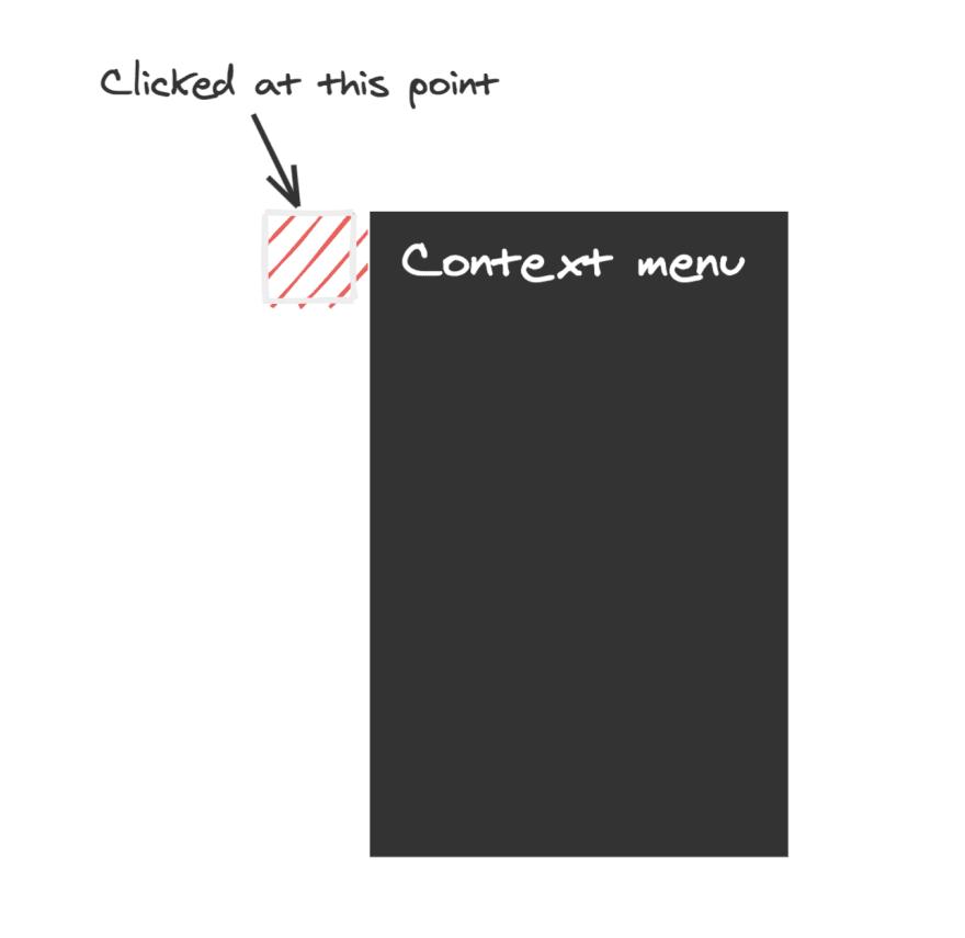 Virtual element contextmenu demonstration