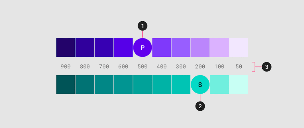 Cover image for How to Create Your Own Material Design-Like Color Palettes