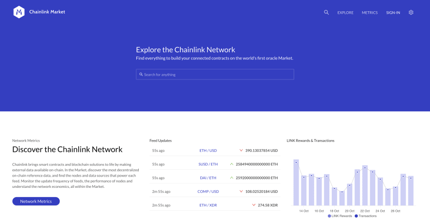 Chainlink Node Listing service