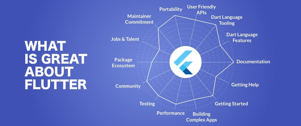 Cover image for What's great about Flutter?