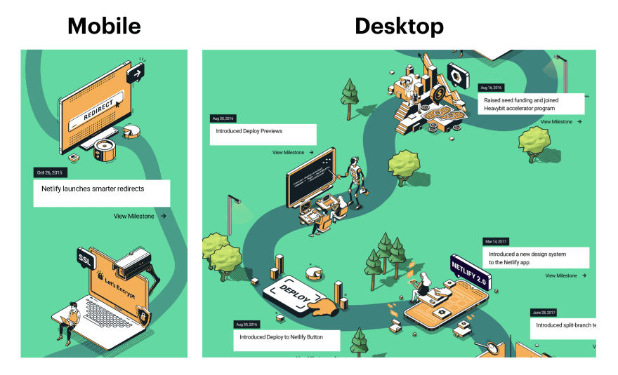 Million Devs site: mobile and desktop versions compared.