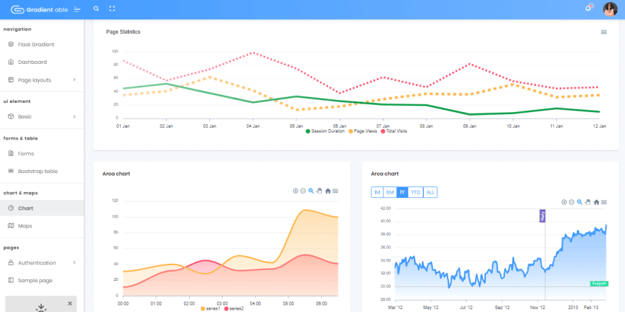 Flask Dashboard Gradientable - Open-source admin dashboard coded in Flask.